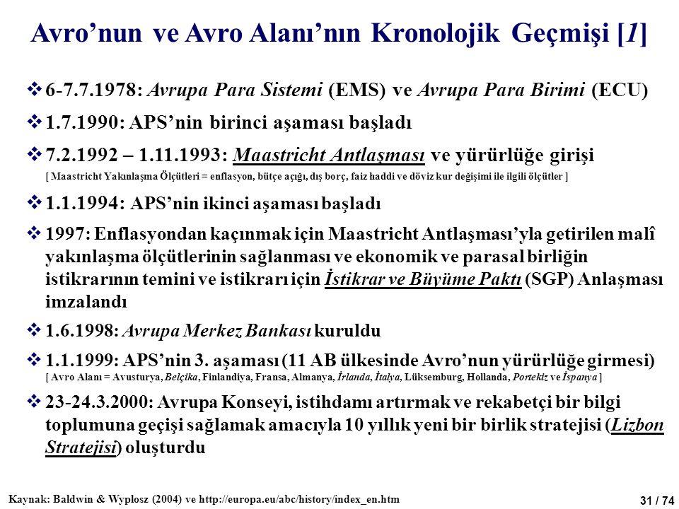 Avro'nun ve Avro Alanı'nın Kronolojik Geçmişi [1]